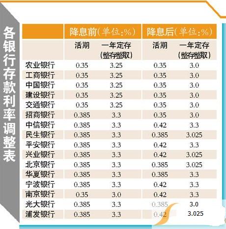 2019年各大银行存款利率表出炉高一点又安全