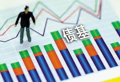 什么是债券型基金?债券型基金有风险吗