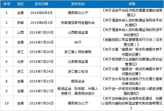 爱钱进靠谱吗,2019年8月评级综合实力TOP40排行榜爱钱进排名13