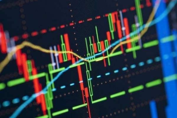 如何看股票K线图,K线图知识讲解